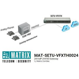IP Phone Systems MAT-SETU-VFXTH0024