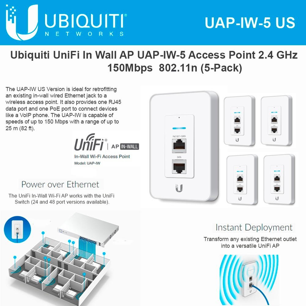 Ubiquiti Networks Unifi In Wall Wireless Access Point 24ghz Uap Iw Ethernet Jack Wiring 5 Us 80211n Poe