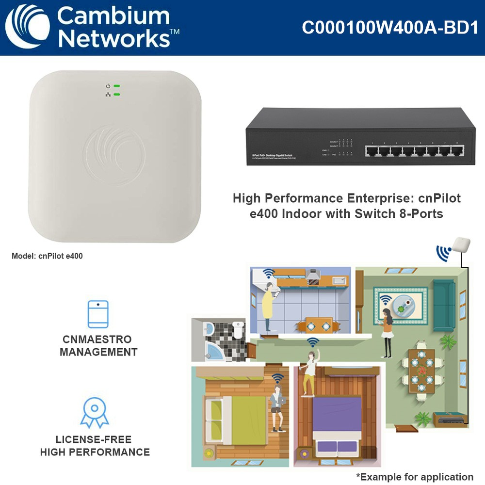 Cambium Cnpilot E400 80211ac Access Point Tef1008p 8port 10 Power Over Ethernet Is A Technology That Allows Devices Such 100mbps Switch Poe