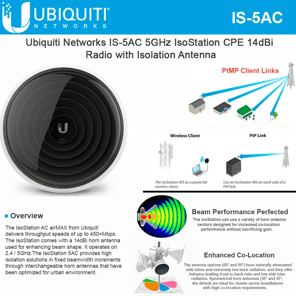 Ubiquiti Networks Is 5ac 5ghz 80211ac Isostation Cpe 14dbi Radio Wireless Router Network Diagram With Isolation Antenna