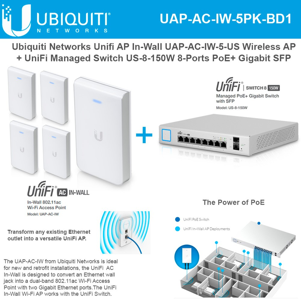 Ubiquiti Uap Ac Iw Access Point 80211ac 5pack Us 8 150w Gigabit Ethernet Wall Jack Wiring Ports Switch