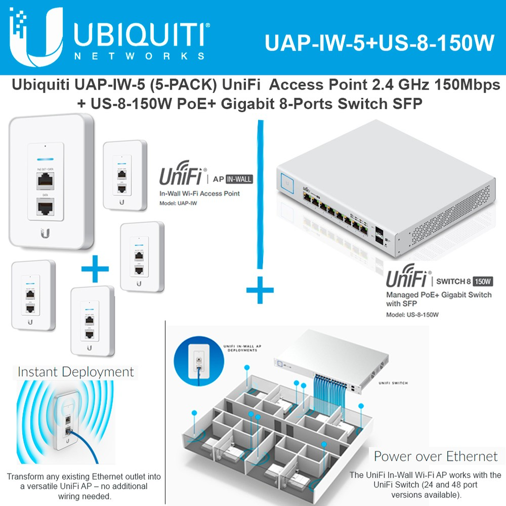 Ubiquiti Unifi In Wall Wi Fi Ap Uap Iw 5 24 Ghz 1dbi With Switch Wiring Outlets Parallel Or Series Managed Poe Us 8 150w Ports Sfp