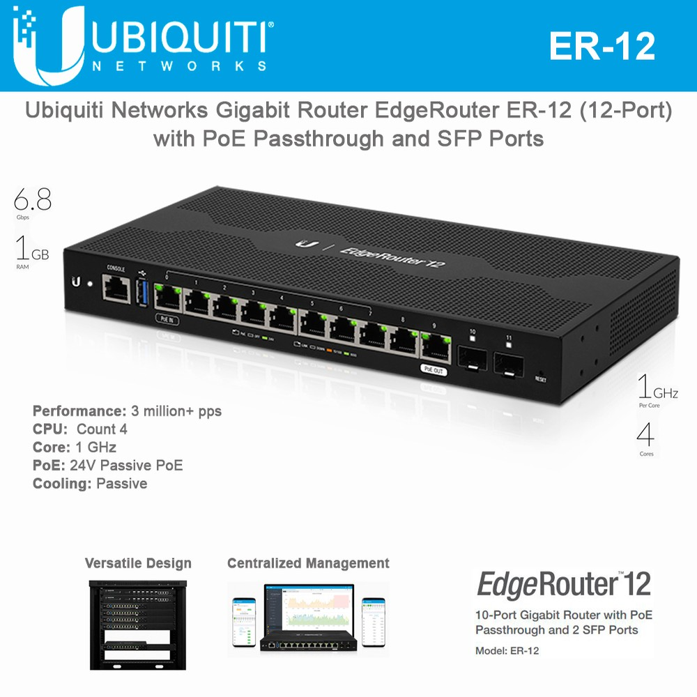 10-Port Gigabit Router with PoE Passthrough and 2 SFP Ports ER-12 Ubiquiti Networks EdgeRouter 12