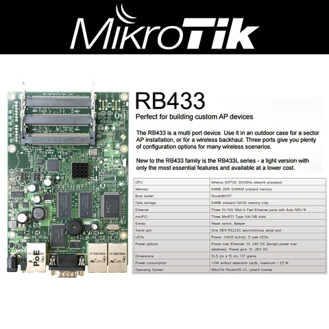 download user manager mikrotik rb433 - Photos by Kim