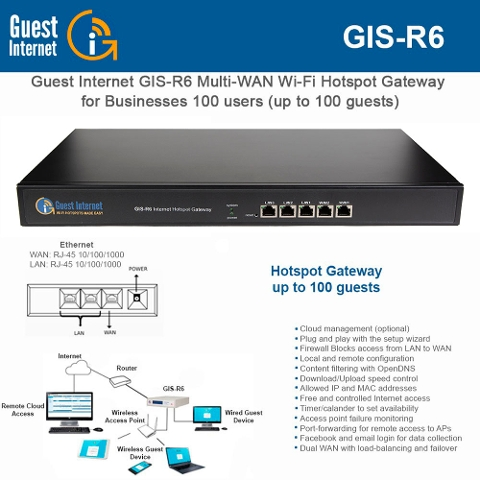 Guest Internet Access Gateway GIS-R6 up to 100 guests With 1-Port