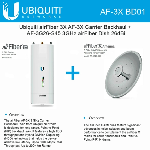 UBIQUITI AF-3X RADIO TREIBER WINDOWS XP