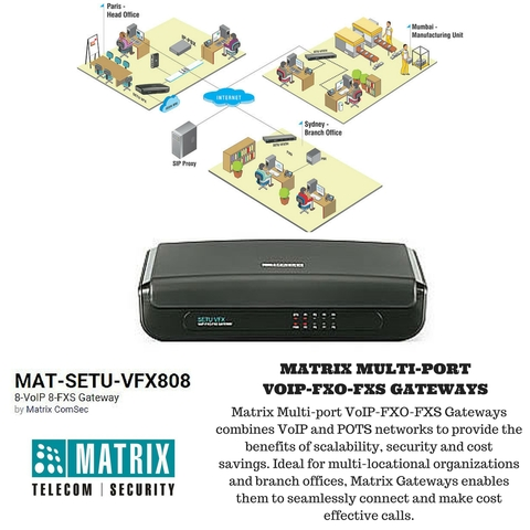 Matrix MAT-SETU-VFX808 VoIP-FXO-FXS Gateway with 8 VoIP, 8 FXS and 1