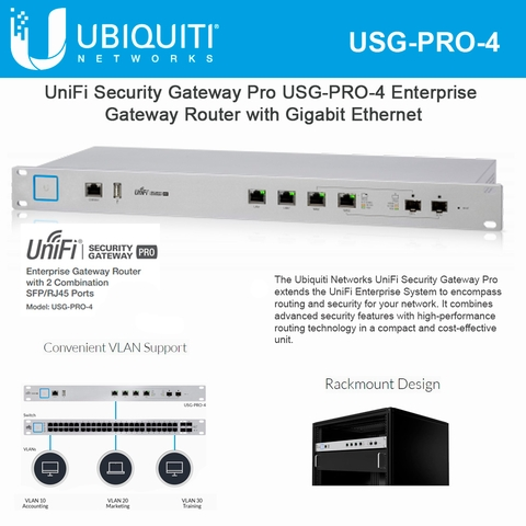 Ubiquiti UniFi Security Gateway Pro 4 USG-PRO-4 Enterprise
