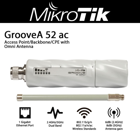 Mikrotik GrooveA 52 ac Outdoor CPE 802 11ac Gigabit 2 4/5GHz with