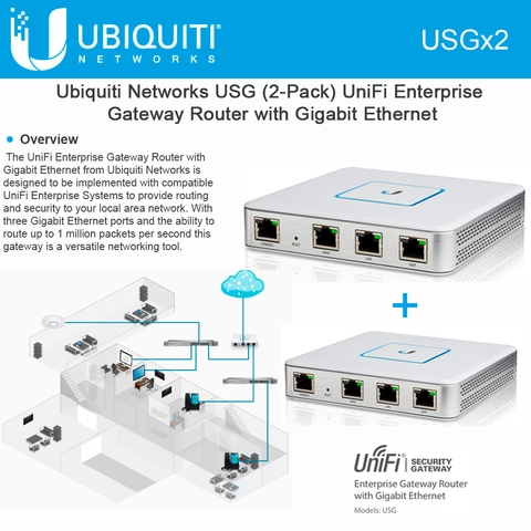 Ubiquiti Networks UniFi Security Gateway USG Router with ...