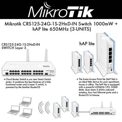 Mikrotik Crs125 24g 1s 2hnd In Switch 1000mw Hap Lite