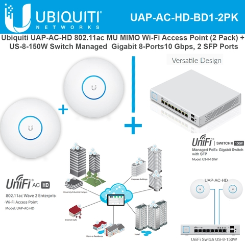 Ubiquiti Unifi Ap Ac Uap Ac Hd Us High Density 4x4 Mimo 1733 Mbps