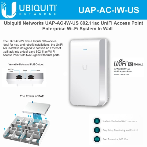 Ubiquiti Networks UniFi In-Wall UAP-AC-IW-US 11ac Wireless Access