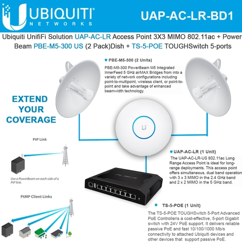 Ubiquiti Unifi Access Point Uap Ac Lr W Powerbeam Dish Pbe M5