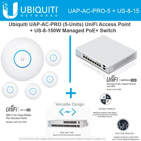 Ubiquiti Uap Ac Pro 5 Unifi Access Point 5ghz 802 11ac