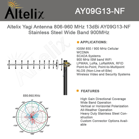 Altelix Yagi Antenna 806 960 MHz 13dBi AY09G13 NF Stainless Steel Wide Band