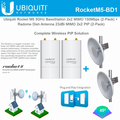 Ubiquiti UniFi Access Point Outdoor
