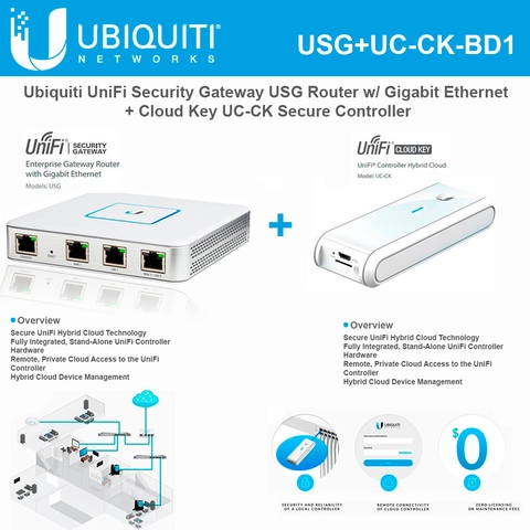 Ubiquiti UniFi Secutiy Gateway USG Router w/ Gigabit