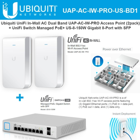 Ubiquiti UniFi In-Wall AC UAP-AC-IW-PRO-US Dual Band AP with UniFi