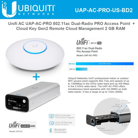 Ubiquiti Unifi AC PRO UAP-AC-PRO Wireless Access Point with