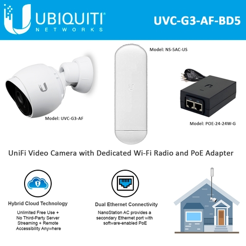 Ubiquiti UniFi Video Camera G3 Indoor/Outdoor 1080p with NanoStation