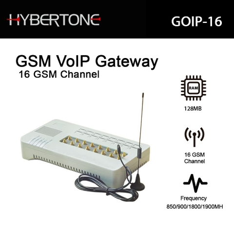 GOIP-16 GSM VoIP Gateway with External Antenna 16 GSM Channels,up to