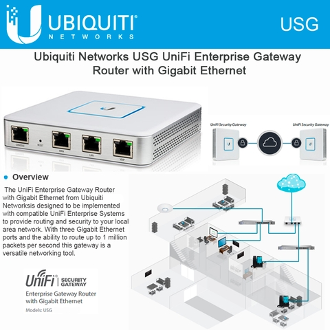 Ubiquiti Networks UniFi USG Security Gateway Router with